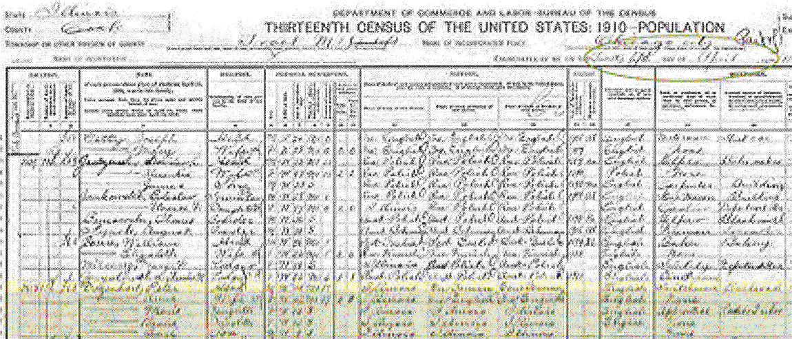 Census for Dagenhart  family taken on April 25, 1910. (Ancestry.com)